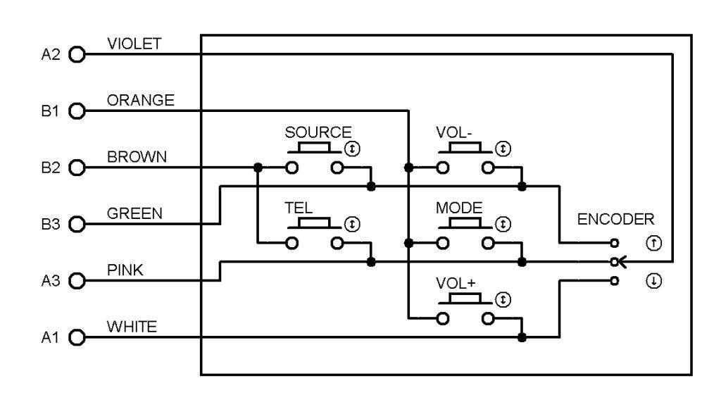 Схемы подключения автомагнитол renault 63